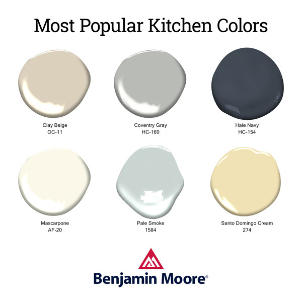 most popular kitchen colors paint ace hardware watsonville salinas